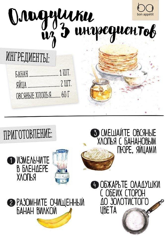 Рецепт простого печенья песочного