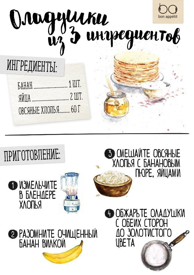 Рецепт простого пирога