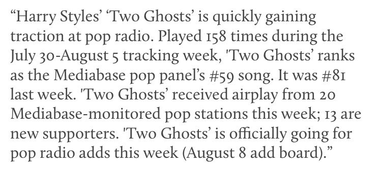"""#Harry Styles ' """"Two Ghosts"""" Enters Top 60 At <br>http://pic.twitter.com/ZnGcNsTILM"""