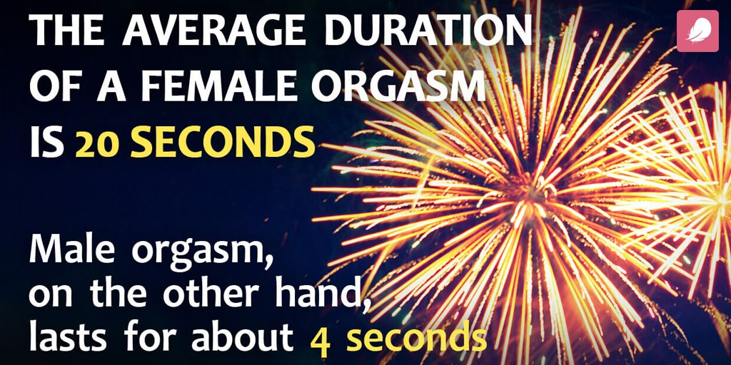 Recommend you How long is the average girl orgasm message