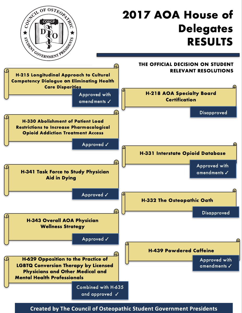 Cosgp On Twitter The 2017 Aoa House Of Delegates Final Decision On