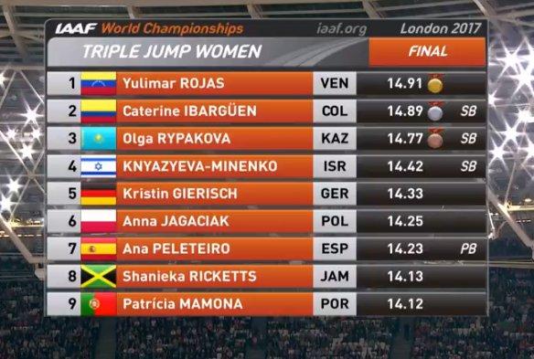 DGp7RnTXYAAW0ed - Yulimar Rojas se consagró campeona mundial