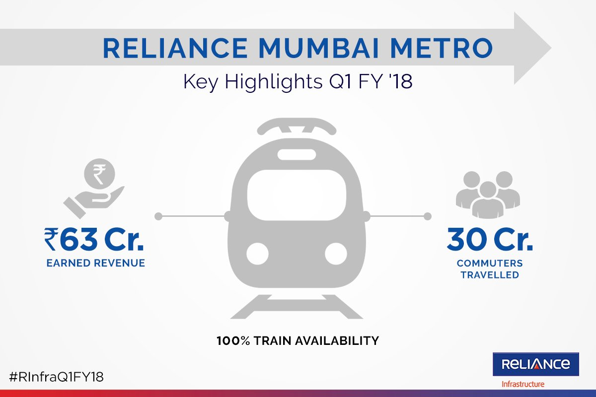 Mumbai | Metro - Page 795 - SkyscraperCity