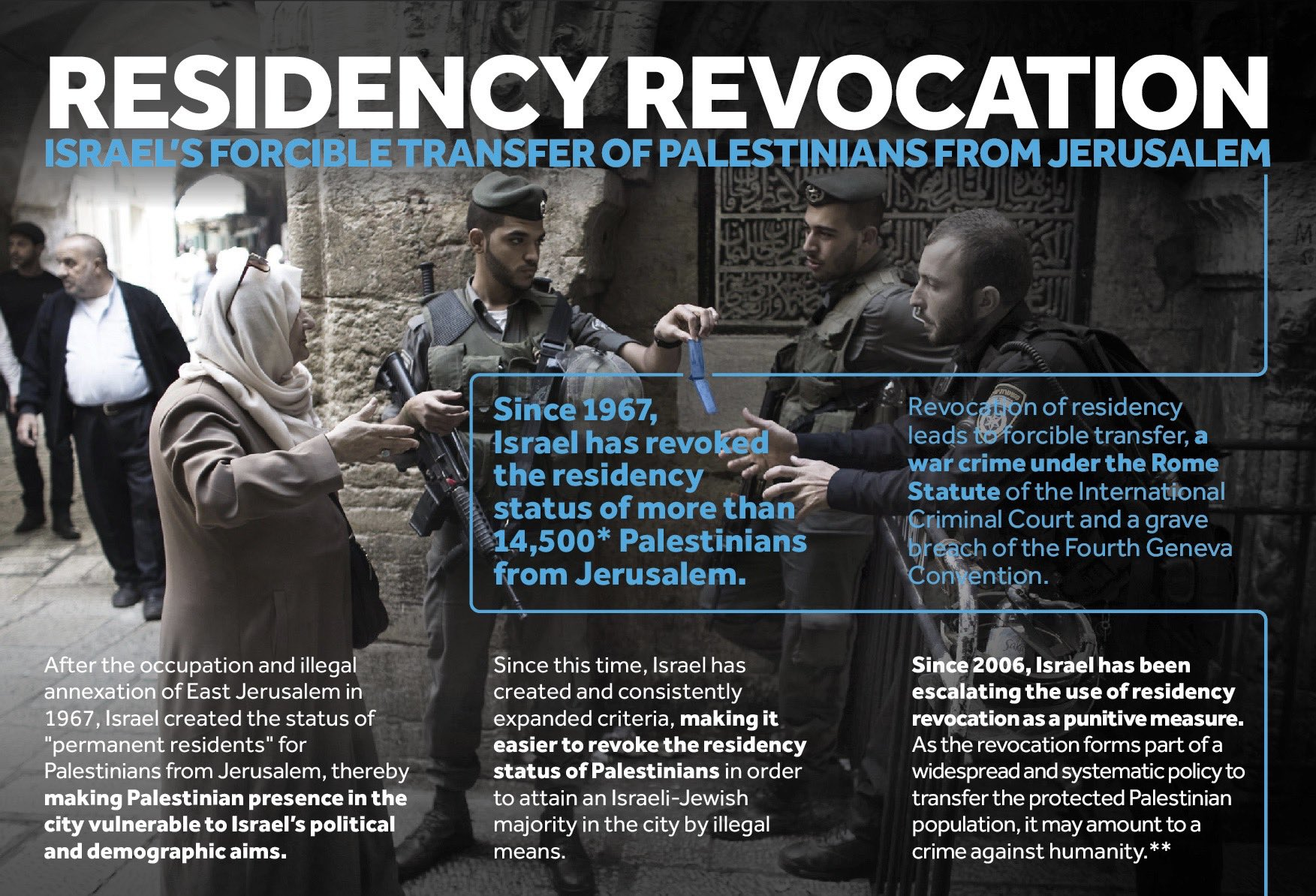 Thumbnail for Palestinians Stripped of Residency in Jerusalem: Daily Brief