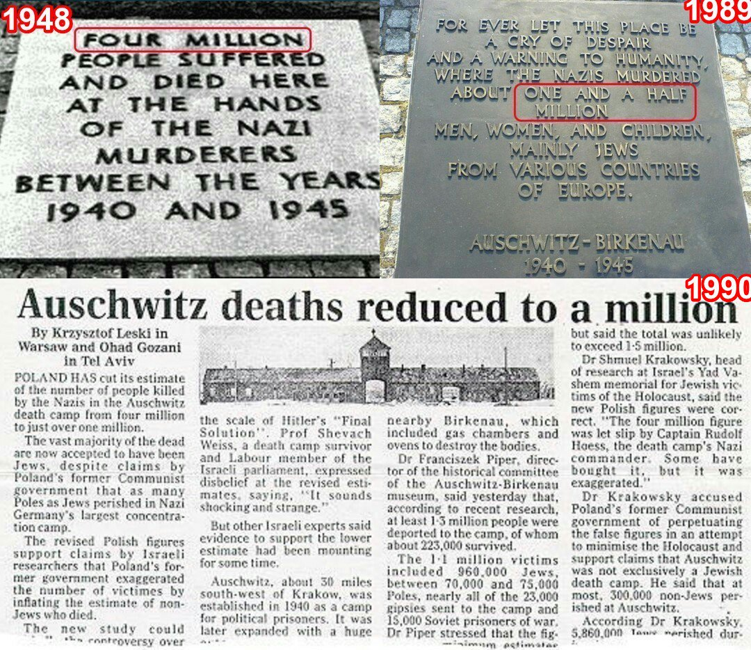 Image result for auschwitz death toll reduced