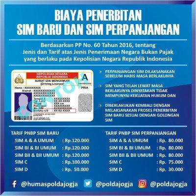 Polda Di Yogyakarta On Twitter 1 Sim Lama 2 Ktp Yang