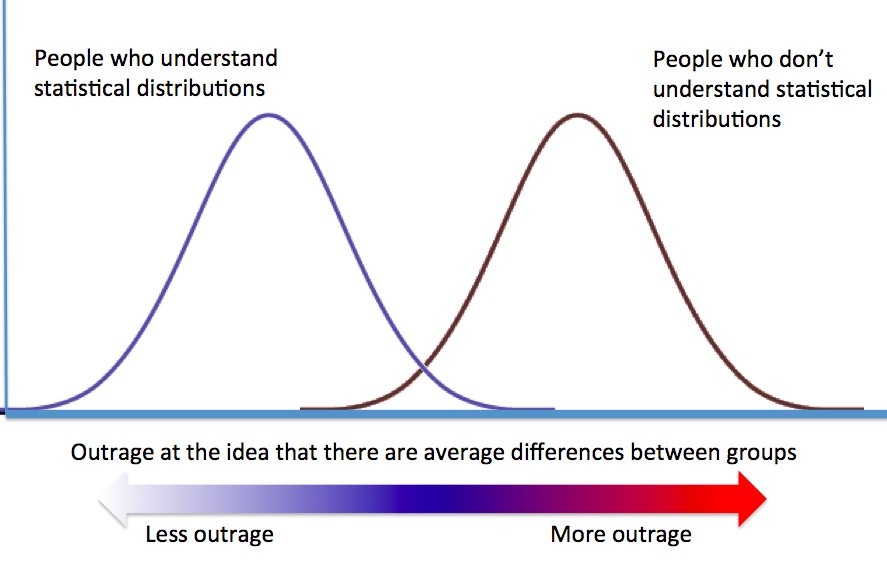 Outrage Graphic