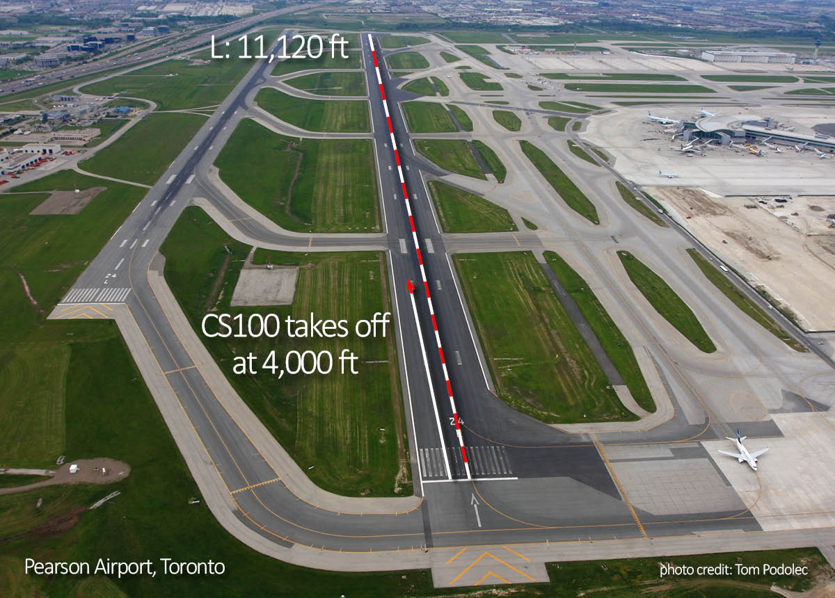 The CS100 is the only aircraft of its kind with a takeoff field length as short as 4,000 ft! #Impressive https://t.co/3fHblA5nNm