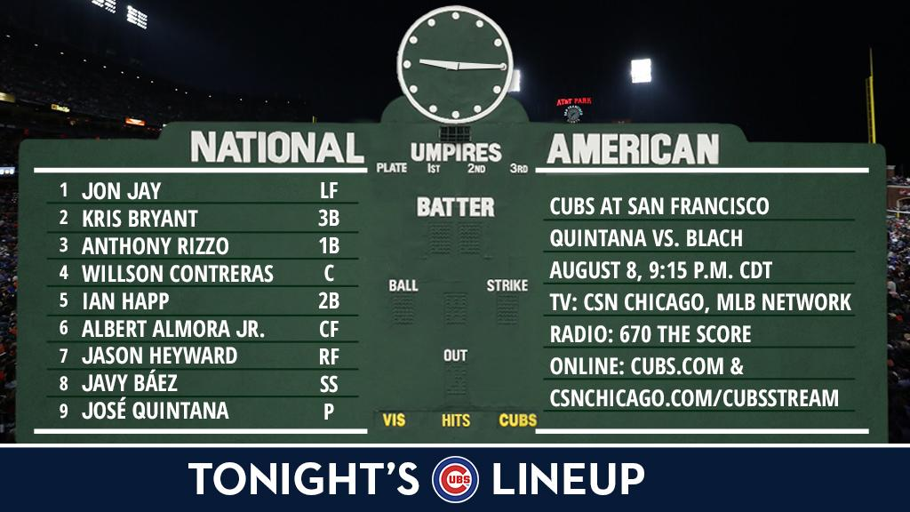 Here is tonight's #Cubs starting lineup.  Game preview: https://t.co/A3WQh8Ortx https://t.co/2IrLOlLyNt