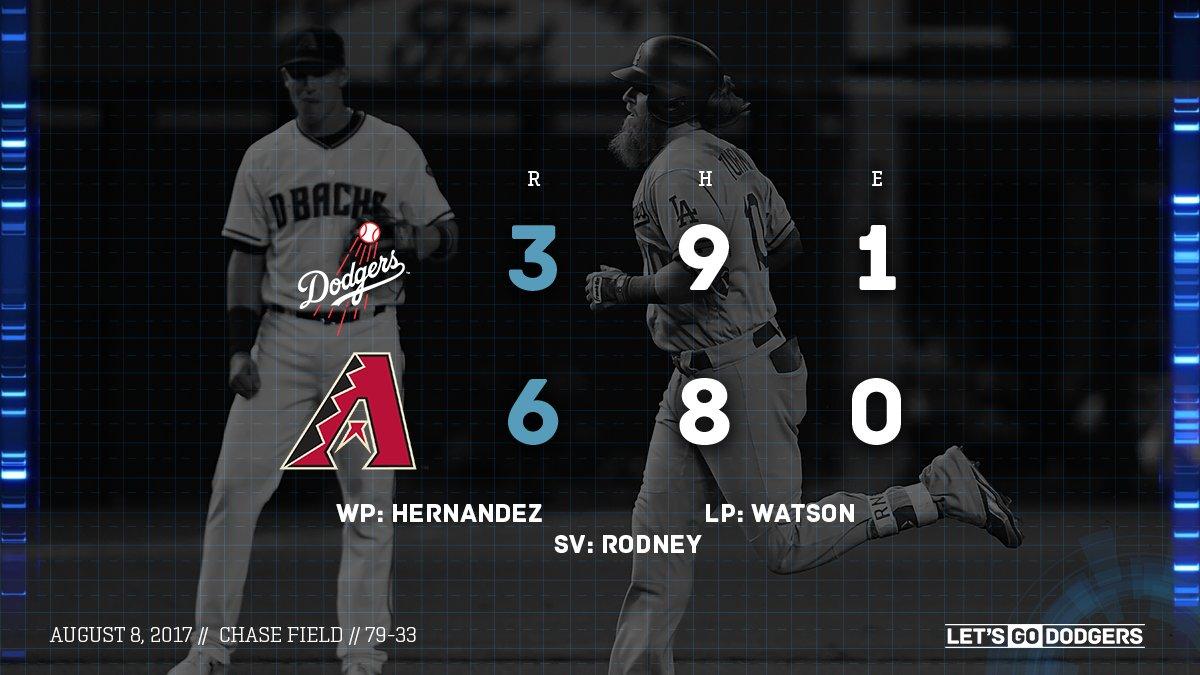 RECAP: @redturn2 homers twice but #Dodgers drop Game 1 to D-backs, 6-3.   ��: https://t.co/XKyZpms3yc https://t.co/aRiCROrkSn