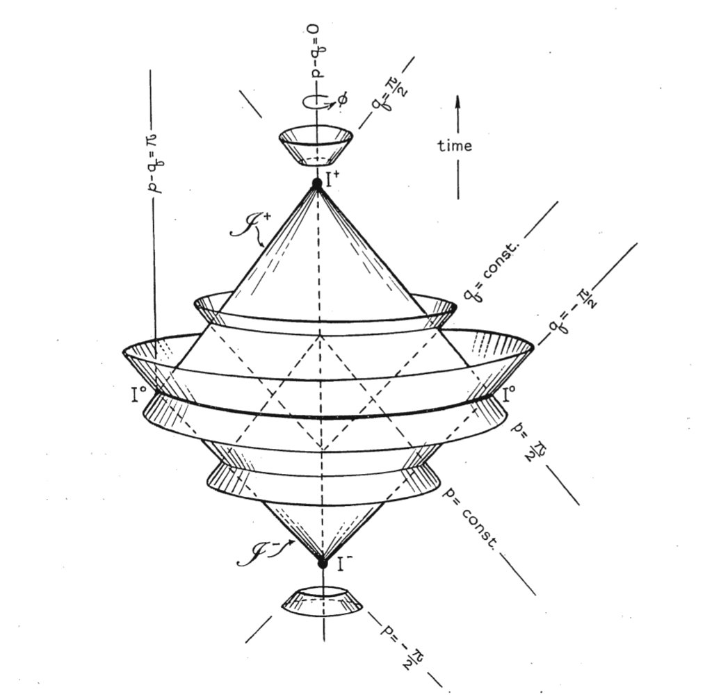Robert mcnees on twitter a better ref than the one i linked a better ref than the one i linked earlier for the introduction of penrose diagrams might be httpslinkspringerarticle1010072fs10714 010 1110 5 pooptronica