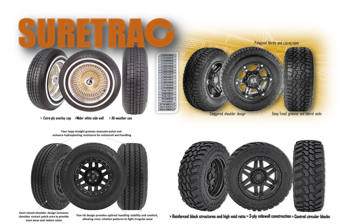 Online Tire Sales >> Suretrac Tires On Twitter We Have Launched Online Tire