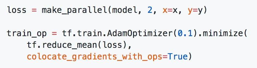 One liner to parallelize Tensorflow code on multiple GPUs: github.com/vahidk/Effecti…