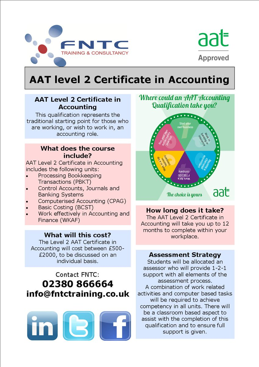 Fntc training on twitter aat level 2 certificate in accounting fntc training on twitter aat level 2 certificate in accounting is here contact us today to discuss enrolling yourself or taking on an apprentice 02380 xflitez Images