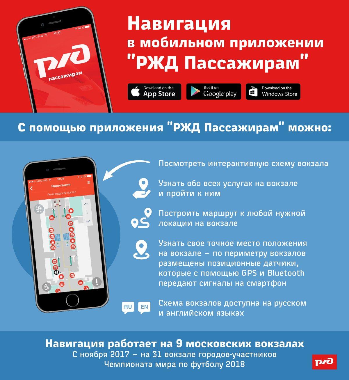 Электронный билет РЖД. Как пользоваться