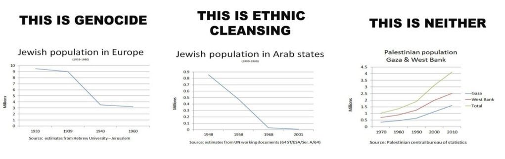 ethnic cleansing and genocide criminology essay Ethnic cleansing essay examining ethnic and gender influences denying that a problem existed until years after the genocide had ceased in 1999, ethnic.