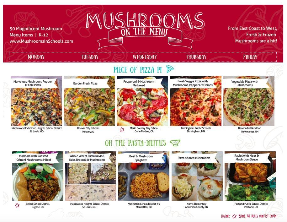 Mushrooms In Schools on Twitter: