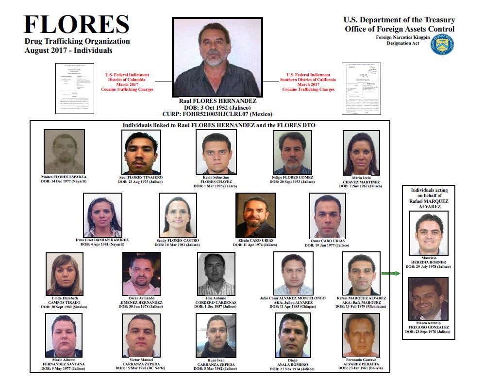 OFAC Kingpin action targets 22 Mexican Nationals & 43 entities—the largest Kingpin designation against a Mexican drug network
