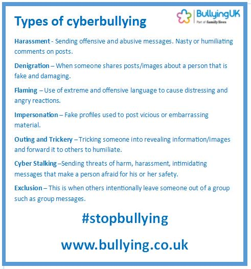 #CYBERBULLYING - Twitter Search