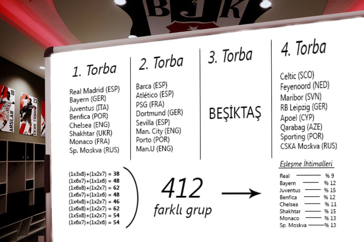 @Besiktas Tüm kombinasyonları hesapla ☑...