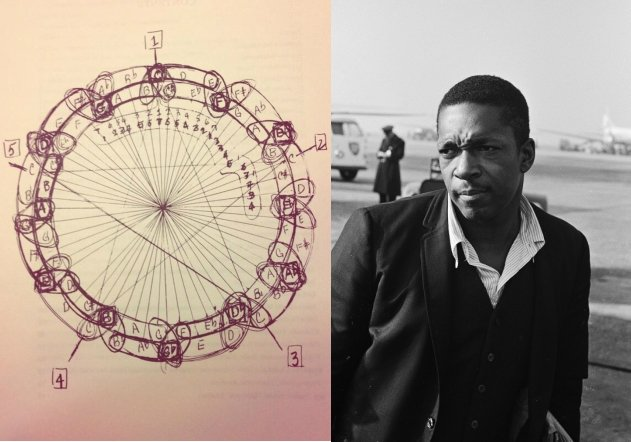 John Coltrane Draws a Picture Illustrating the Mathematics of Music https://t.co/5BEBabJAXN