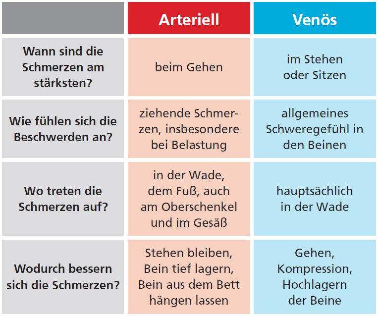 Deutsche Gesundheitshilfe on Twitter: \