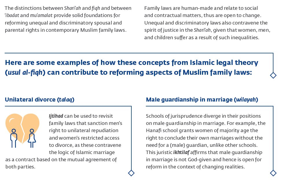 property rights in islam under islamic law
