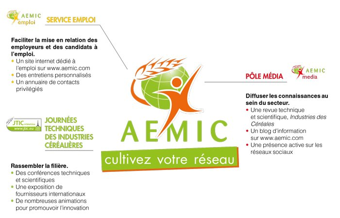 on sale 8133e 54423 AEMIC JTIC on Twitter