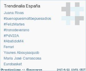 'Eurobasket' acaba de convertirse en TT ocupando la 10ª posición en España. Más en trendinalia.com/twitter-trendi…