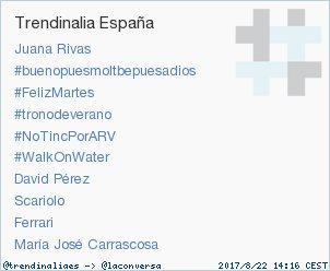 'David Pérez' acaba de convertirse en TT ocupando la 7ª posición en España. Más en trendinalia.com/twitter-trendi…