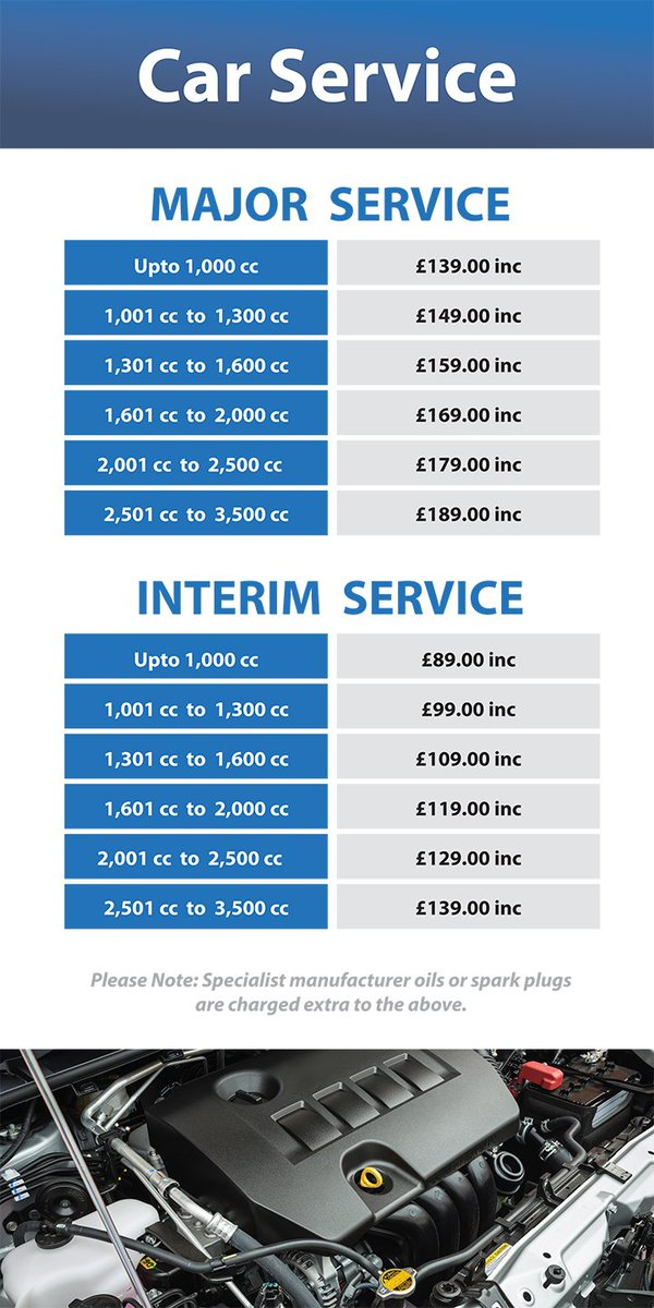 *FIXED PRICE SERVICING* Major &amp; Interim Service at fixed cost effective rates. Book your car into DCM for its next service. #dorset #service <br>http://pic.twitter.com/gc8eWZlg23