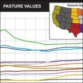 #Pasture values flat since 2014 — #Range conditions worst since 2013   https:// wlj.net/article-14503- pasture-values-flat-since-2014.html &nbsp; … <br>http://pic.twitter.com/m1AMZQv7fm