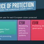 If you are protected by the European Court of Human Rights, you pay just 6p a year for your rights.