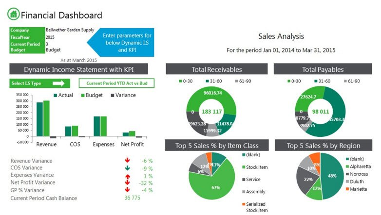 Heard about Sage Intelligence reporting but don&#39;t know how to get started?  Start here:  https:// goo.gl/gGjhbM  &nbsp;   #sageintelligence #sage #erp<br>http://pic.twitter.com/ZkrcvcOlcH