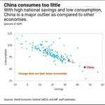 #China consume too little