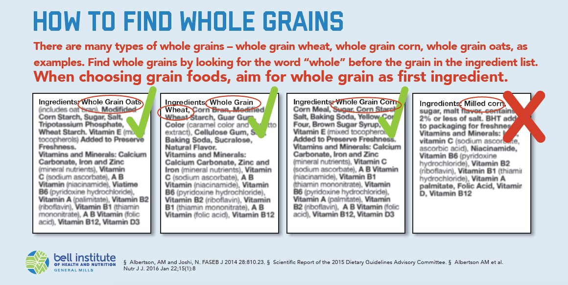 Quick guide to whole grains and why the whole grain stamp falls.