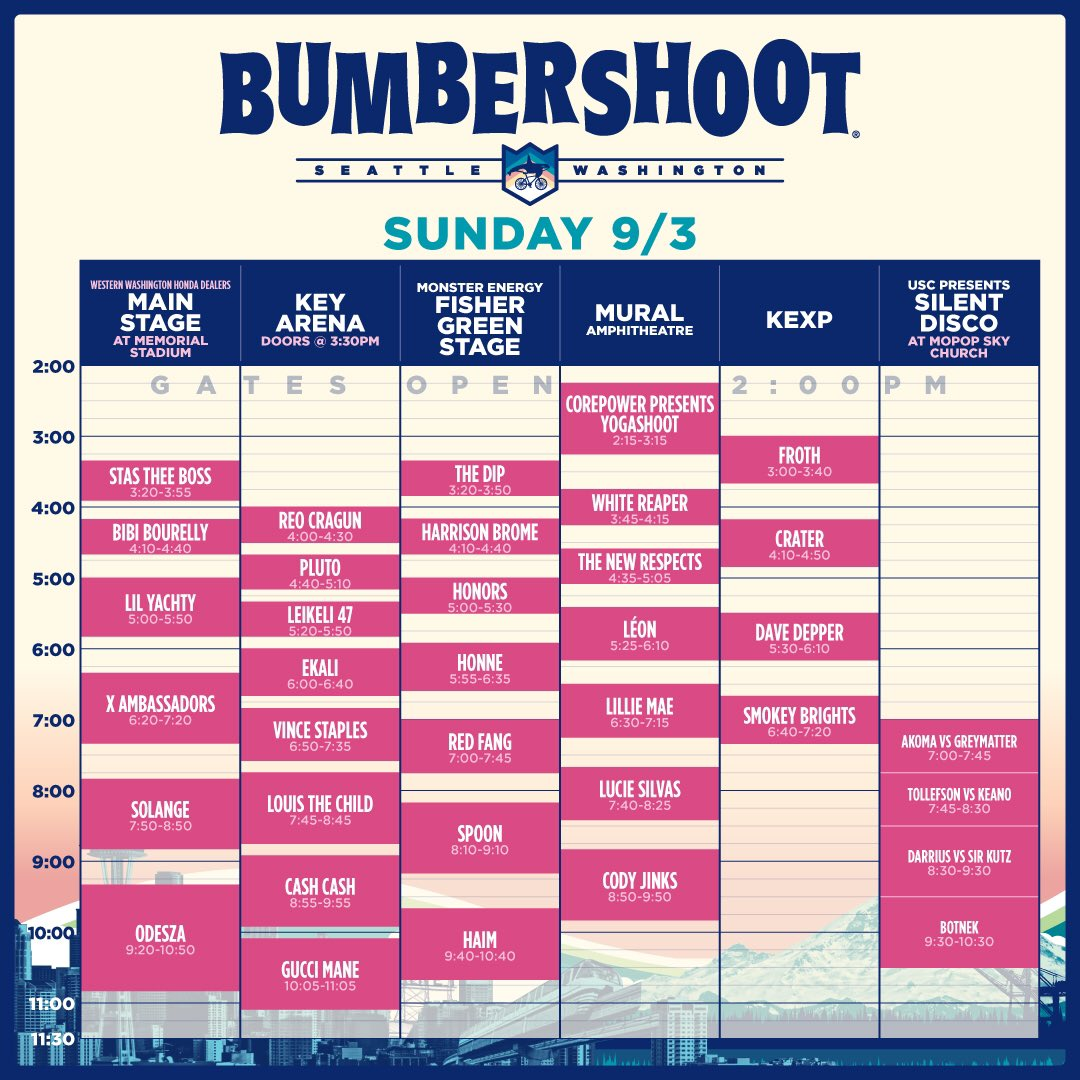 Bumbershoot Sunday 2017 Set Times
