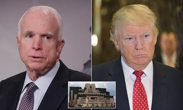 Trump nemesis John McCain admits he gave FBI Trump smear document  http:// crwd.fr/2iN1cEZ  &nbsp;   #smile #love #picoftheday #bestoftheday #food #...<br>http://pic.twitter.com/fDdjEMfd8h