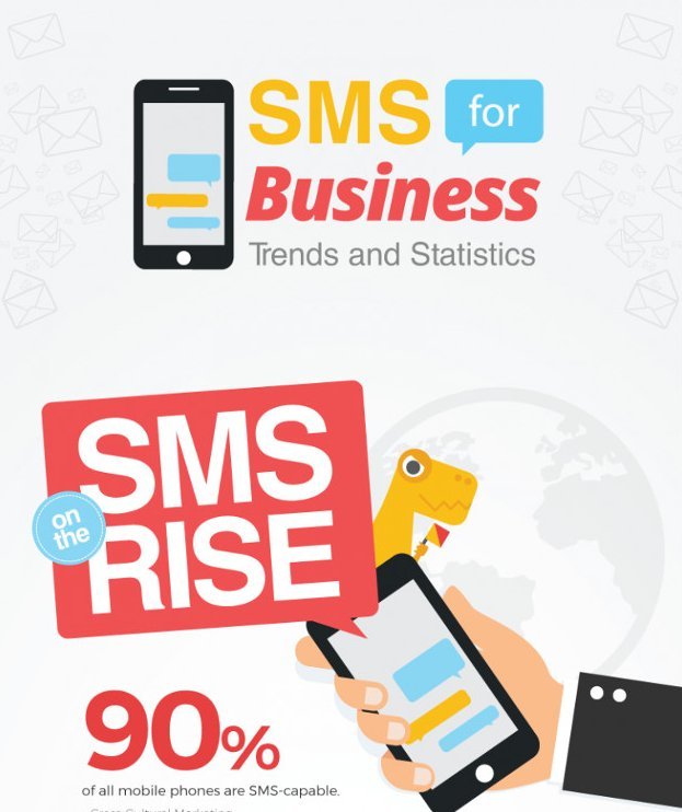 SMS Is on the Rise for #Business: #Trends and Stats -  https:// buff.ly/2vn3OPy  &nbsp;   - #infographic #Data #ContentMarketing #SmallBusiness<br>http://pic.twitter.com/QhwidQp8u7