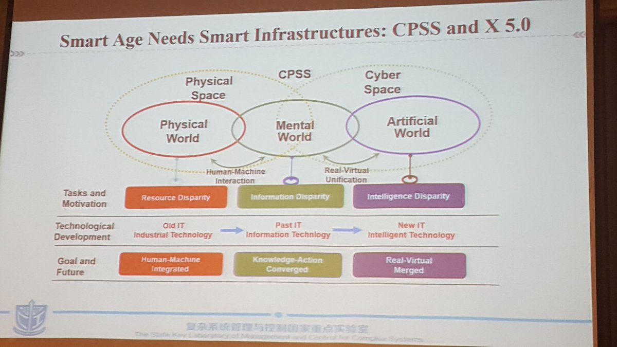 Prof Wang of #China lectures on exciting Artificial Intelligence &amp; New Axial Age. #Microsoft agrees. Can @UNDPasiapac apply this for #SDGs?<br>http://pic.twitter.com/FvLfyi16kL