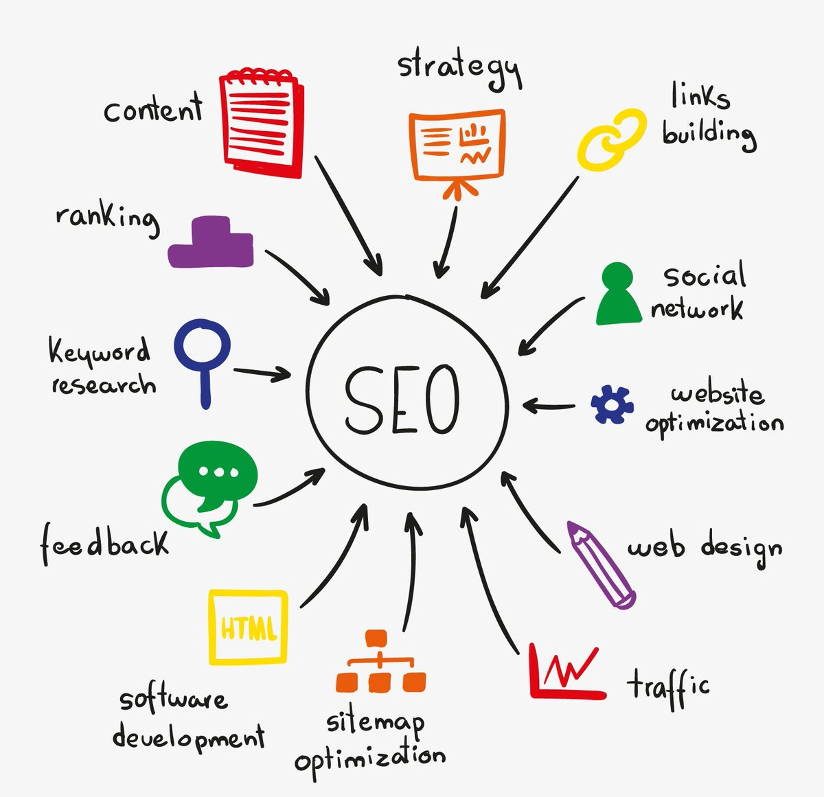 Why #SEO Matters to Your #InboundMarketing Strategy   http:// buff.ly/2drkVvj  &nbsp;         [via  @AccelityMktg] #DigitalMarketing<br>http://pic.twitter.com/ws5fqBiA0P