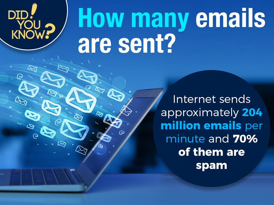Did you know #SigmaTelecom #Facts #DidYouKnow #Email #Spam #Tech<br>http://pic.twitter.com/1hEiUOpCux
