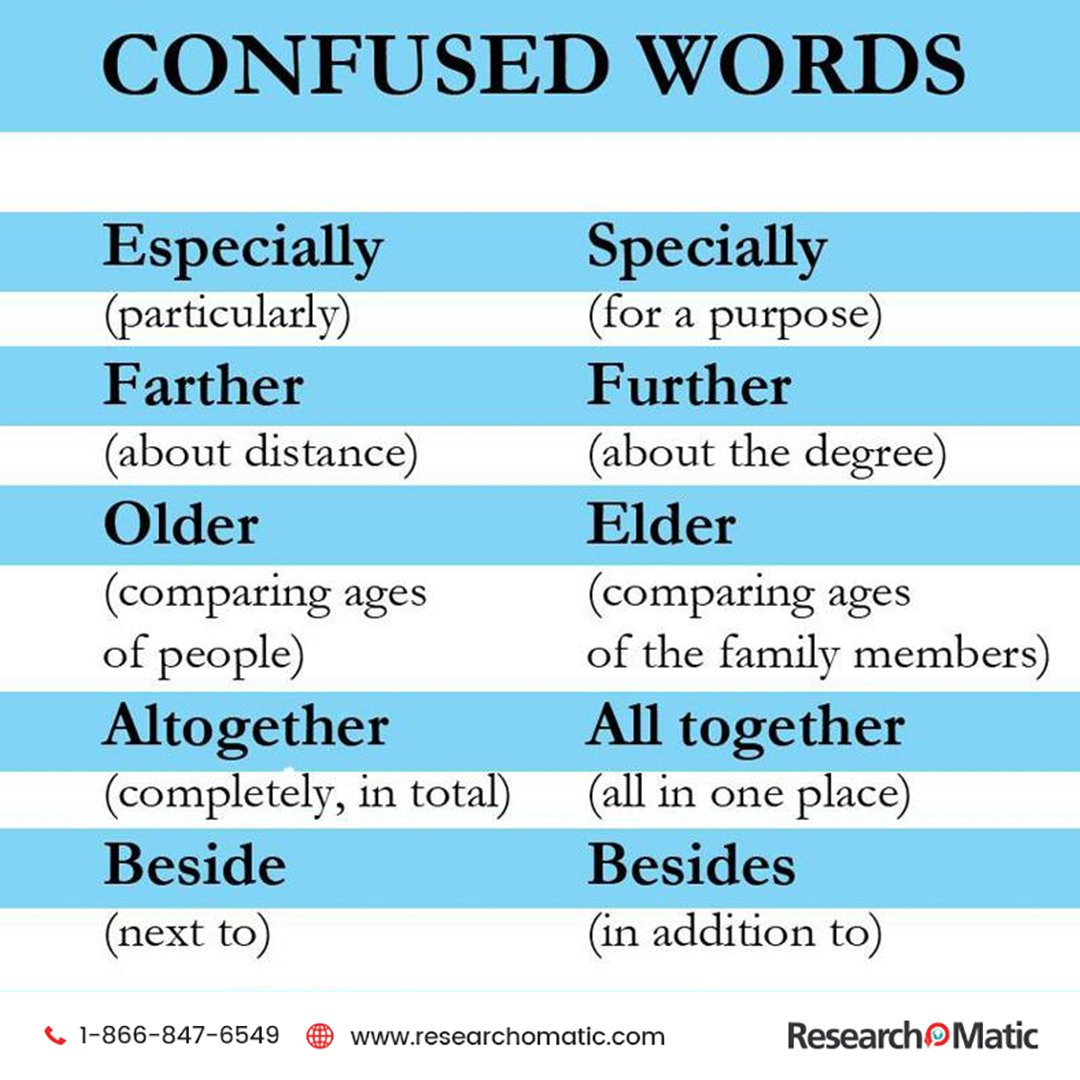 Confused Words.  #Researchomatic #eLibrary #Essay #Researchpapers # theses #dissertation<br>http://pic.twitter.com/LlK9Svp0Vf