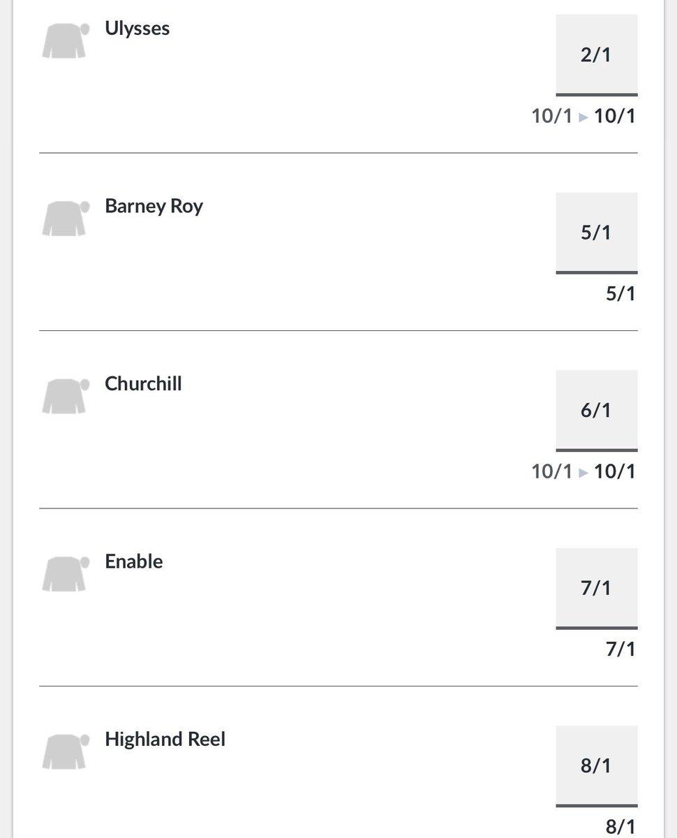 Ulysses 2/1 favourite for the Champion Stakes at @Ascot - where we will hopefully see the 3yos Barney Roy & Churchill once again lock horns!
