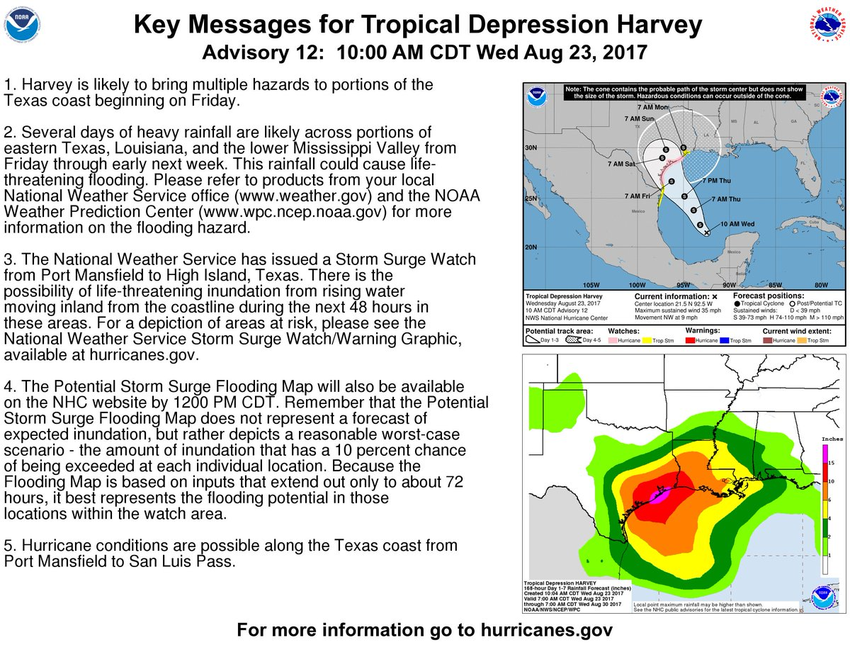Key Messages for Tropical Depression #Harvey Advisory 12