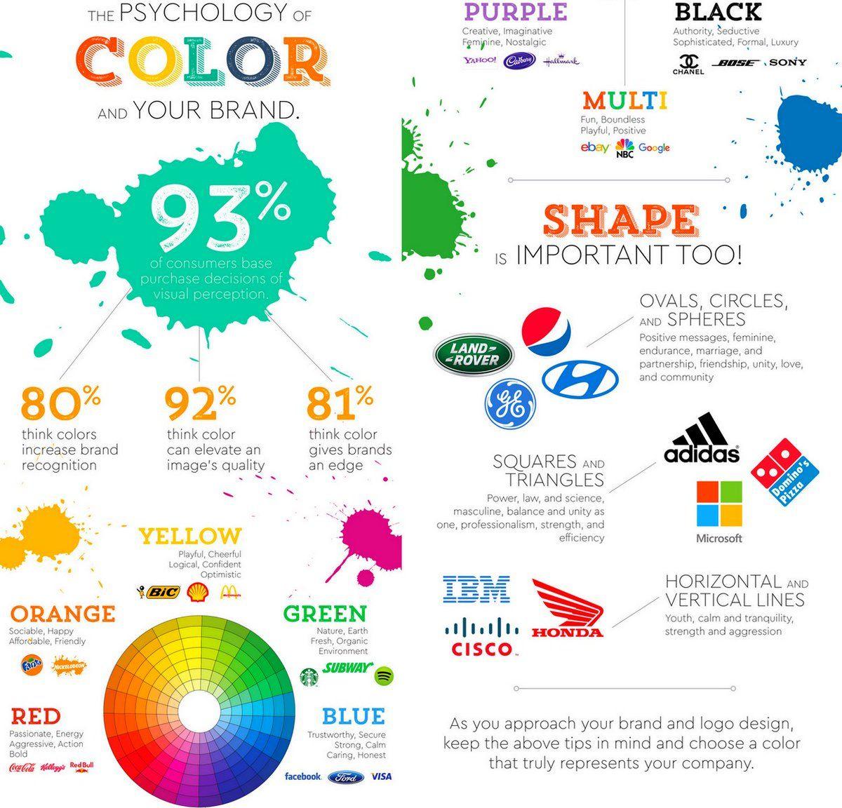 Color Psychology in Logo/Brand Design #Branding #DigitalMarketing #GrowthHacking  #SMM #Marketing #Mpgvip #SPDC  https:// twitter.com/laptopmarketin g/status/899451025375076355 &nbsp; … <br>http://pic.twitter.com/21Z8FlydqO
