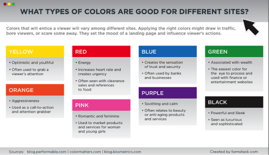 What types of colours are good for different sites  #webdesign #IT #webdev #defstar5 #web #tech<br>http://pic.twitter.com/iXaLCJ5ncp