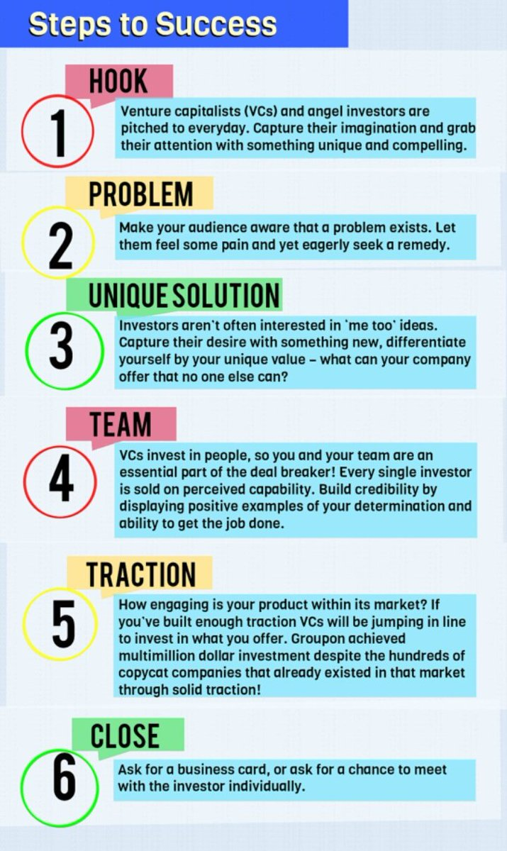 6 simple step for Crafting a killer #pitch to any  #investors or #VC  #startups  #Entrepreneurs  #ai #disruption  #Believe  #passiondriven<br>http://pic.twitter.com/aLf5JJpITt