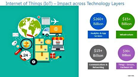 Enabling #Business Transformation with #IoT @ThingsExpo #M2M #CX #FinTech    http:// news.sys-con.com/node/4135862  &nbsp;   @BourseetTrading... by #fintechna<br>http://pic.twitter.com/XTbDqg0Pqw