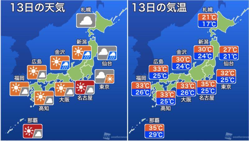【明日の天気】日曜日も西日本を中心に厳しい暑さが続き、北日本では太平洋側を中心に涼しいくらいの体感に…